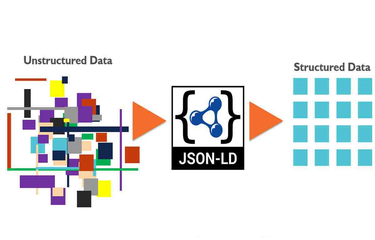 usar diferentes tipos de datos estructurados